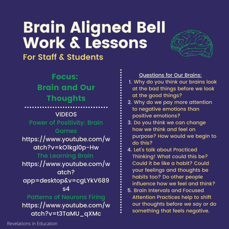 © Once a week Brain Aligned Bell Work -Focus: Brain and Our Thoughts