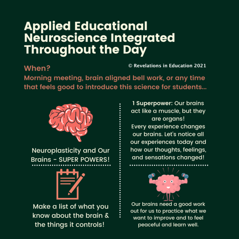 Applied Educational Neuro science Integrated 1