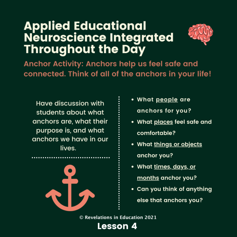 Applied Educational Neuro science Integrated 4